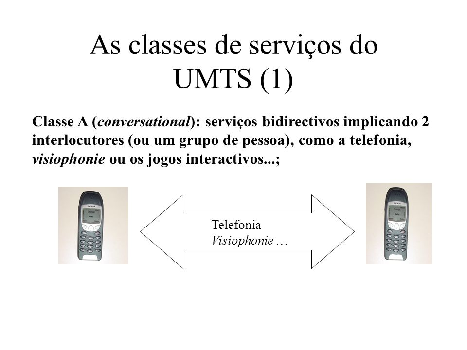 As classes de serviços do UMTS (1)