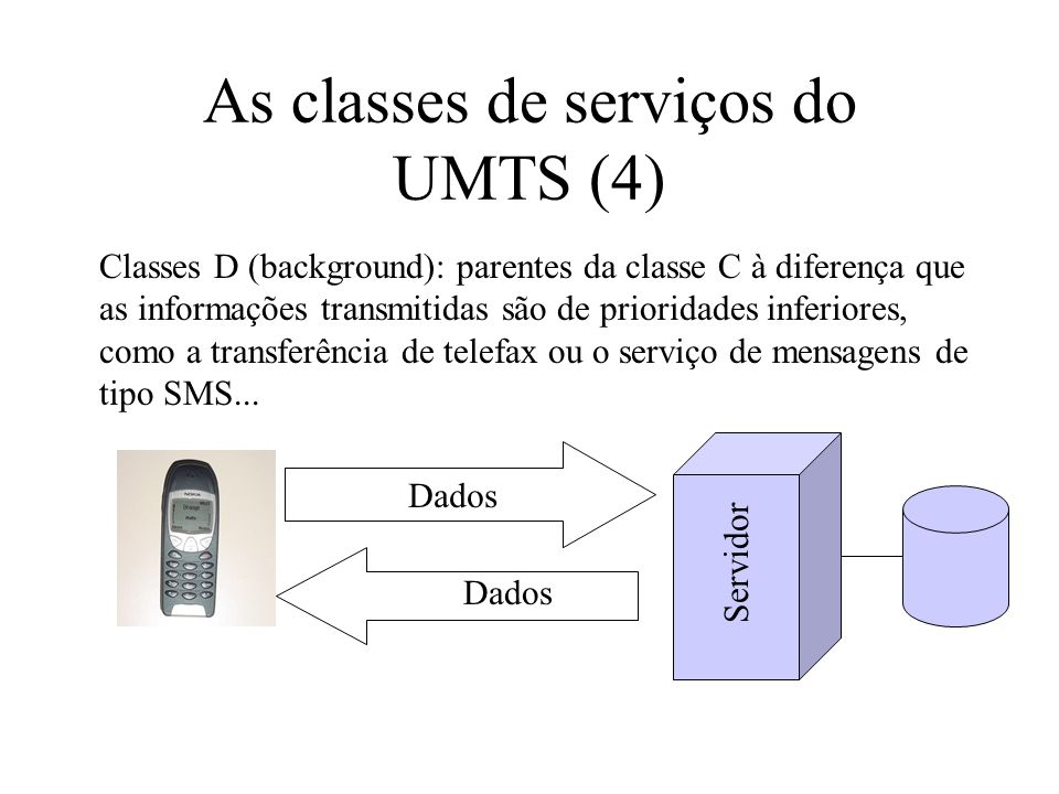 As classes de serviços do UMTS (4)