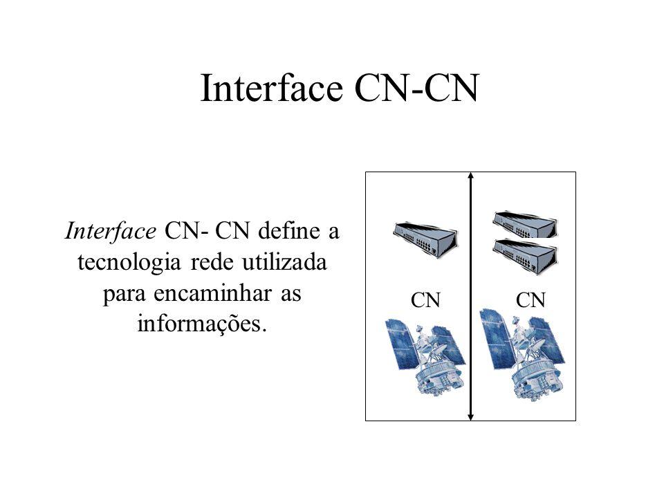 Interface CN-CN Interface CN- CN define a tecnologia rede utilizada para encaminhar as informações.