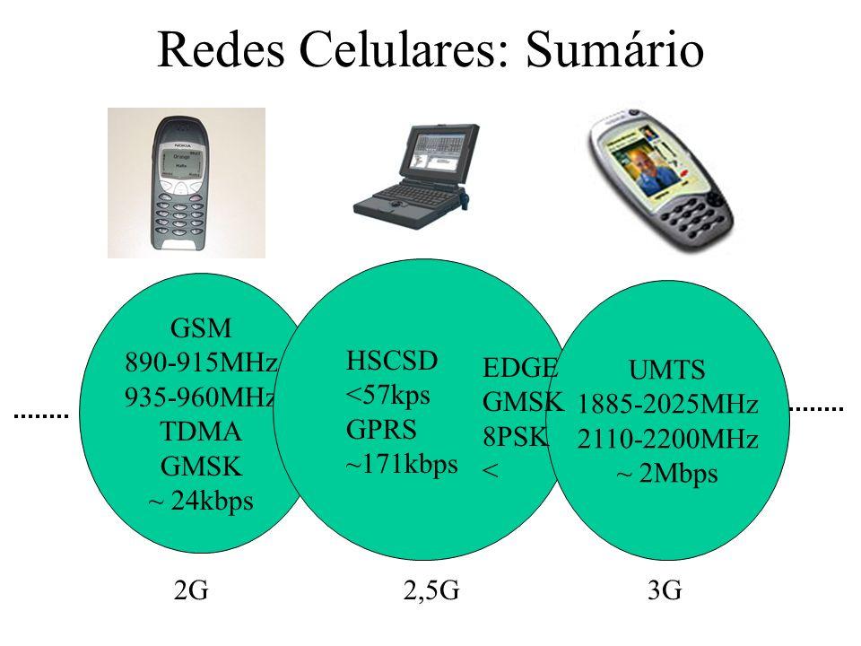 Redes Celulares: Sumário