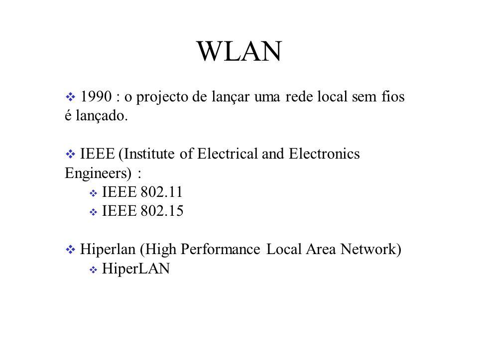 WLAN 1990 : o projecto de lançar uma rede local sem fios é lançado.