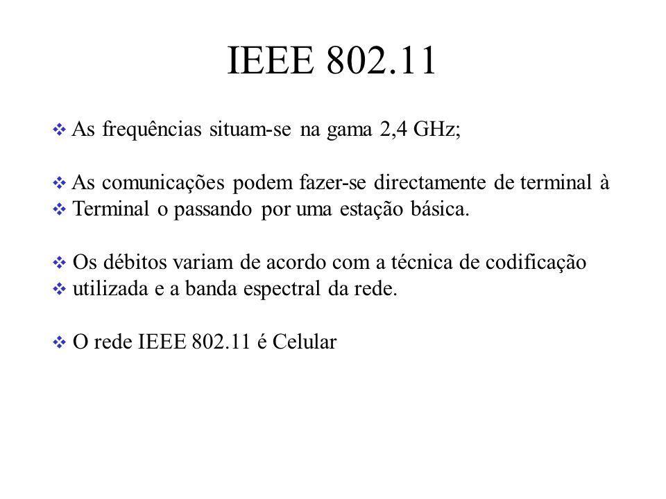 IEEE 802.11 As frequências situam-se na gama 2,4 GHz;