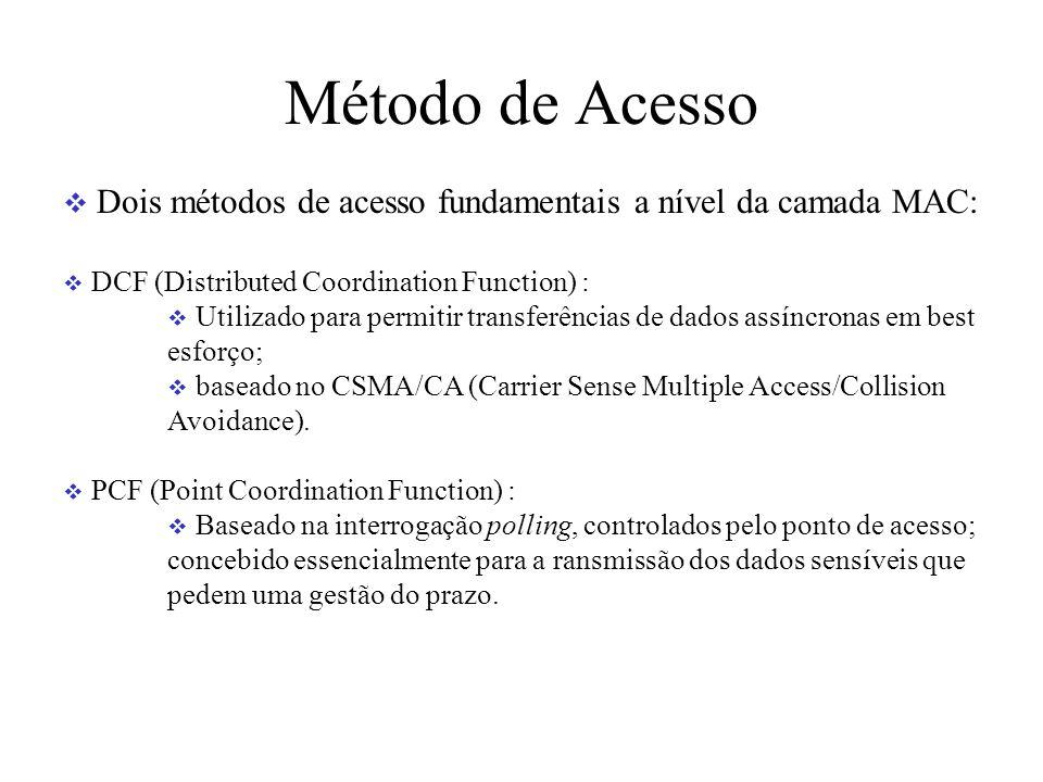 Método de Acesso Dois métodos de acesso fundamentais a nível da camada MAC: DCF (Distributed Coordination Function) :