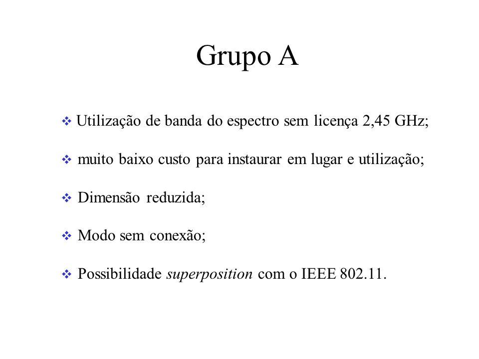 Grupo A Utilização de banda do espectro sem licença 2,45 GHz;