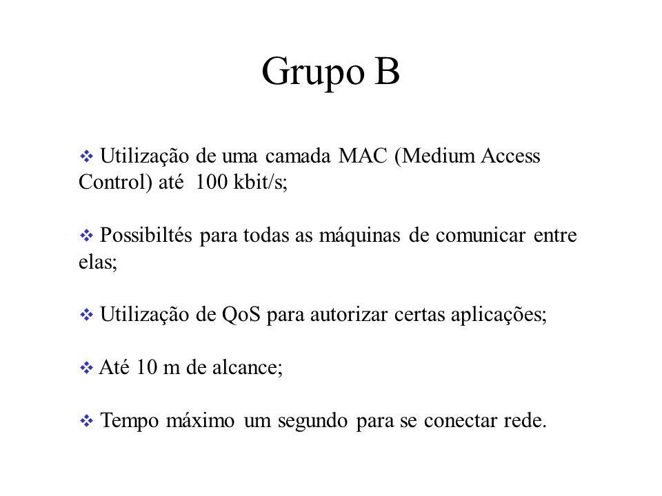 Grupo B Utilização de uma camada MAC (Medium Access Control) até 100 kbit/s; Possibiltés para todas as máquinas de comunicar entre elas;