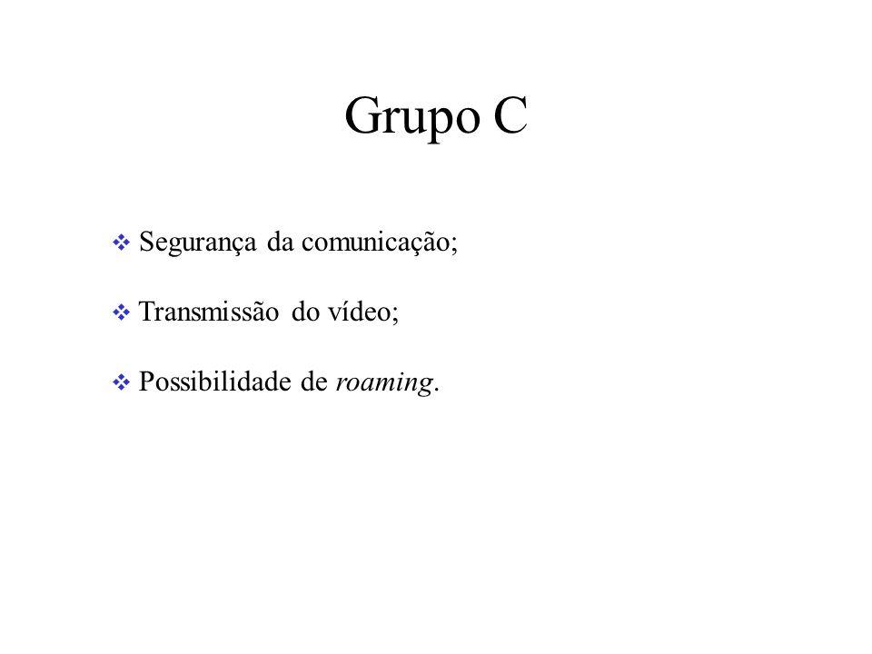 Grupo C Segurança da comunicação; Transmissão do vídeo;
