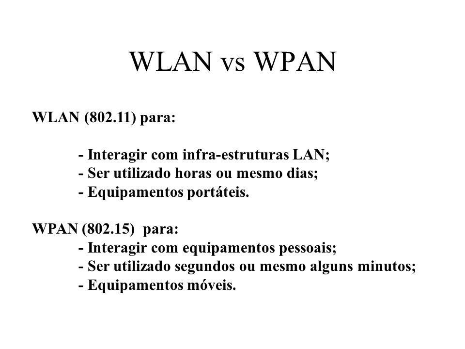 WLAN vs WPAN WLAN (802.11) para: - Interagir com infra-estruturas LAN;
