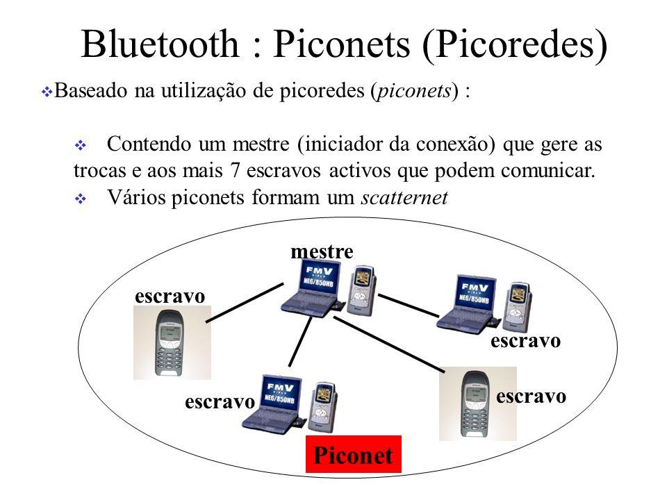 Bluetooth : Piconets (Picoredes)