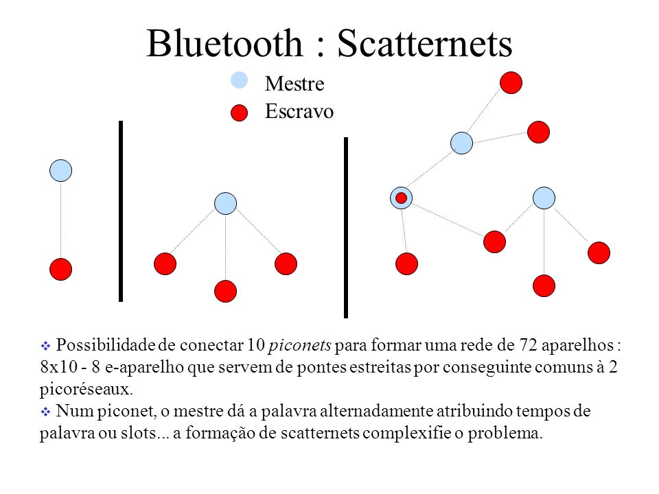 Bluetooth : Scatternets