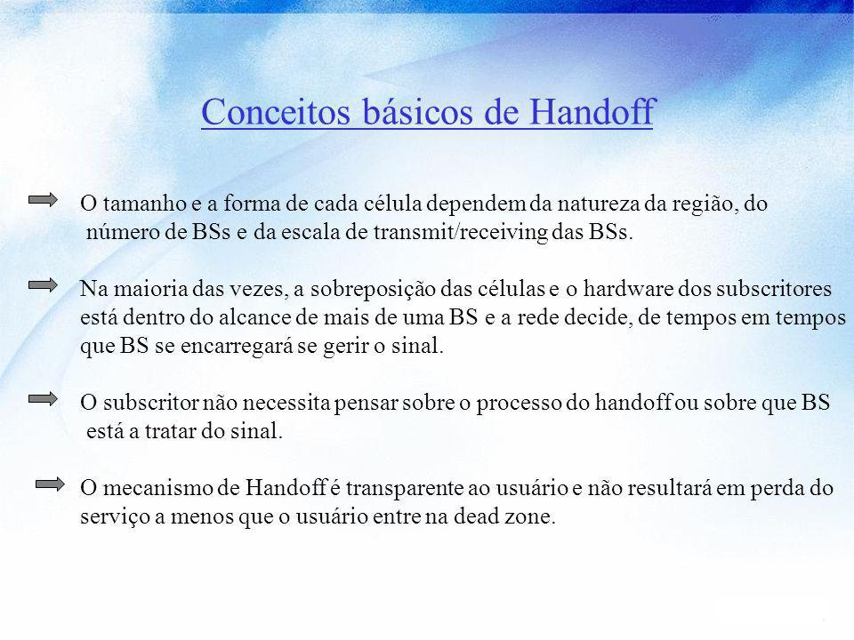 Conceitos básicos de Handoff