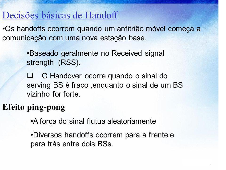 Decisões básicas de Handoff