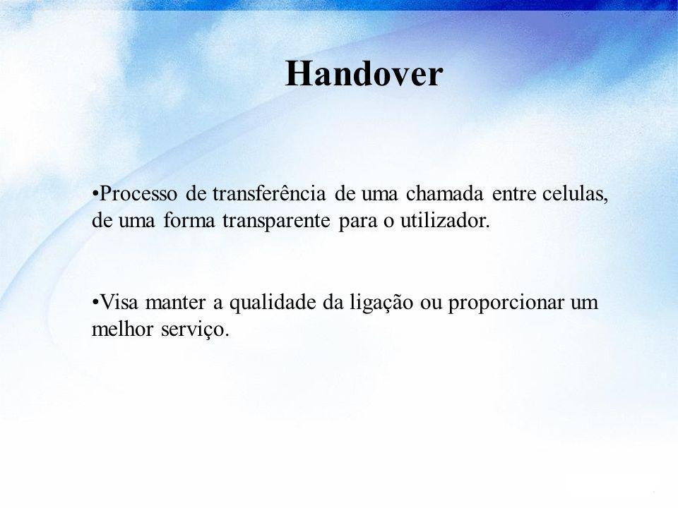 Handover Processo de transferência de uma chamada entre celulas, de uma forma transparente para o utilizador.