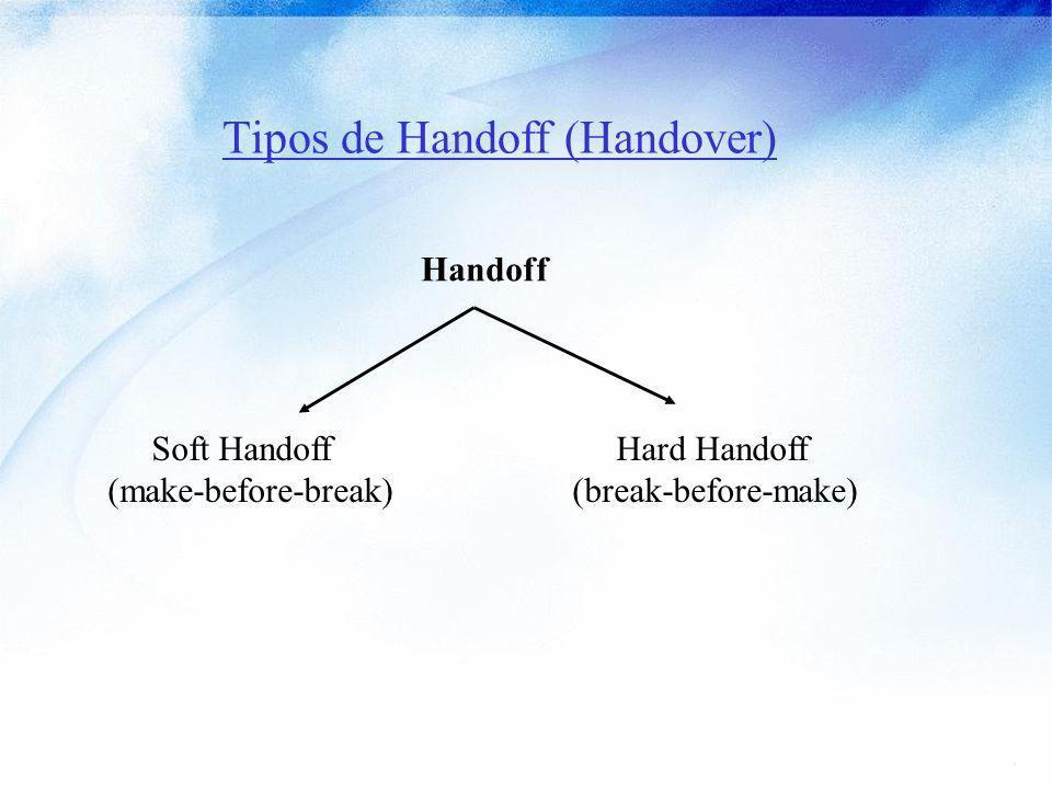 Tipos de Handoff (Handover)