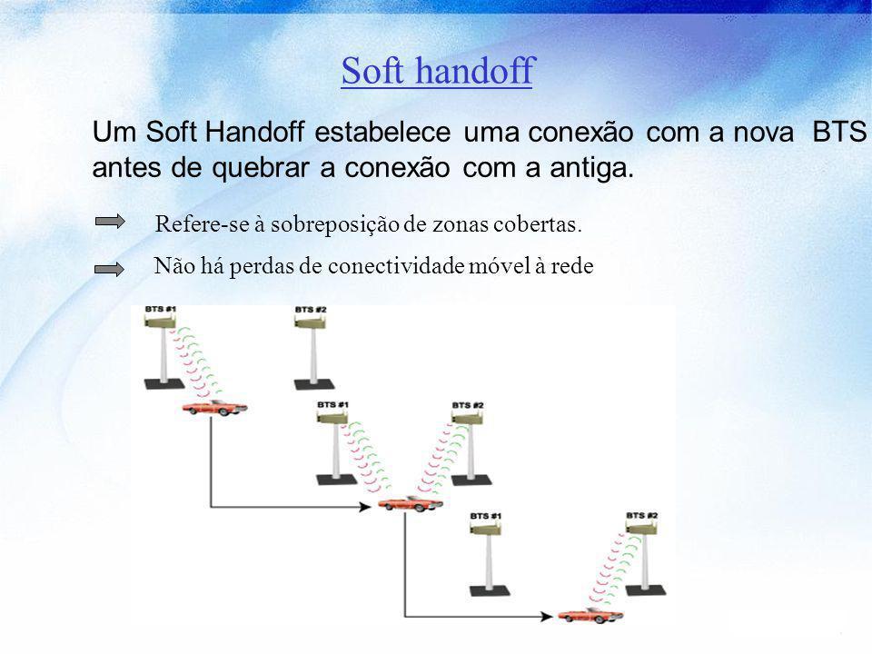 Soft handoff Um Soft Handoff estabelece uma conexão com a nova BTS