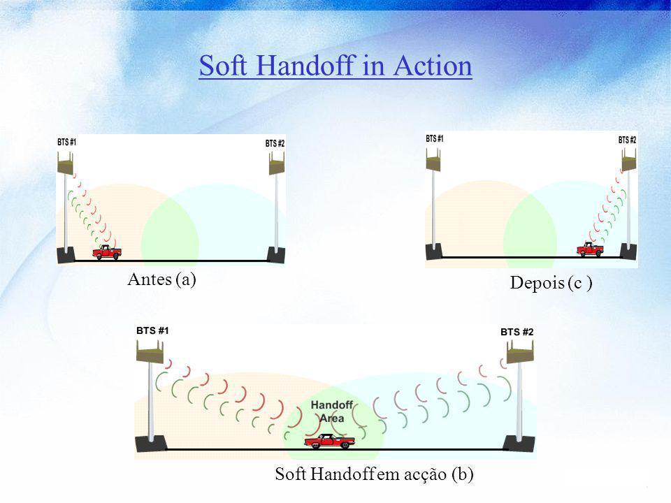 Soft Handoff in Action Antes (a) Depois (c ) Soft Handoff em acção (b)
