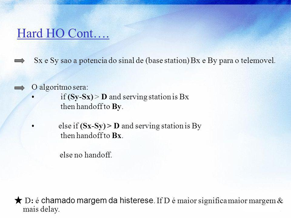Hard HO Cont…. Sx e Sy sao a potencia do sinal de (base station) Bx e By para o telemovel. O algoritmo sera: