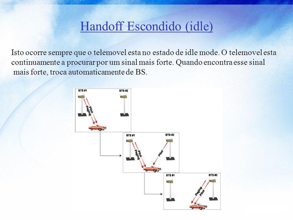 Handoff Escondido (idle)