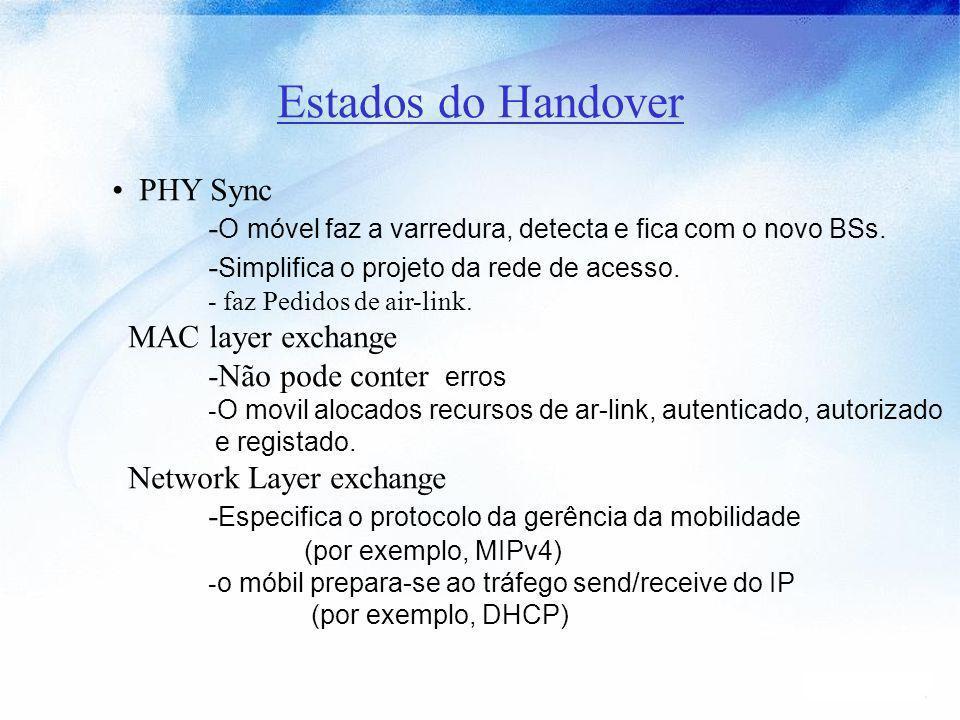 Estados do Handover PHY Sync