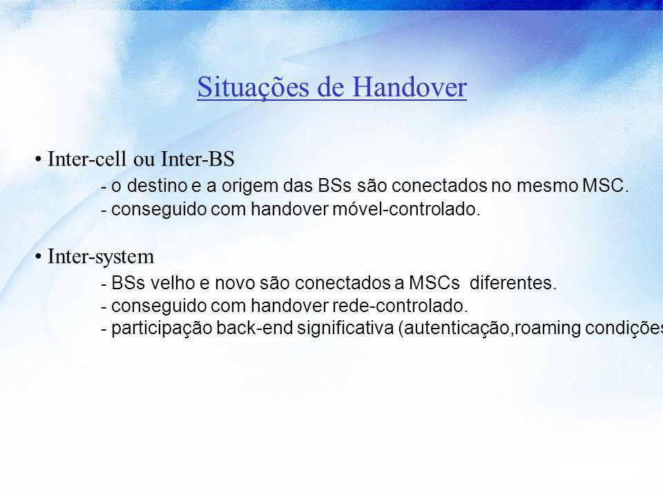 Situações de Handover Inter-cell ou Inter-BS