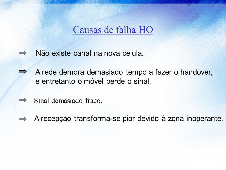 Causas de falha HO Não existe canal na nova celula.