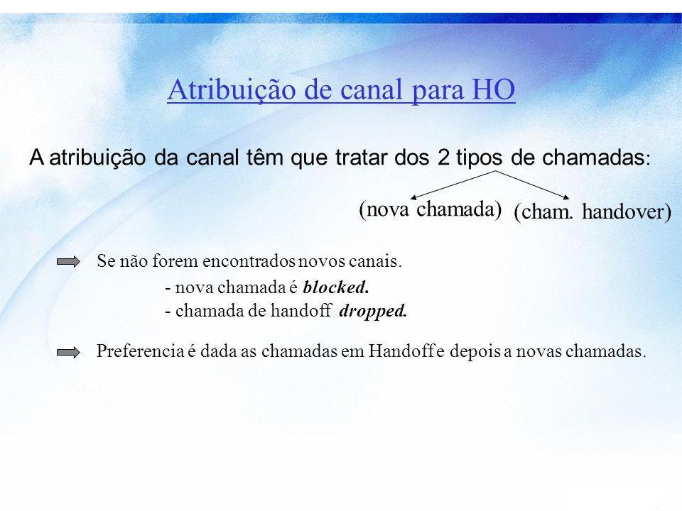 Atribuição de canal para HO