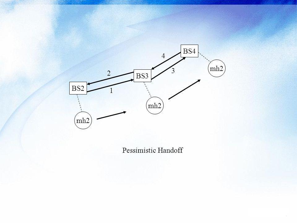 Pessimistic HO BS4 4 mh2 3 2 BS3 BS2 1 mh2 mh2 Pessimistic Handoff