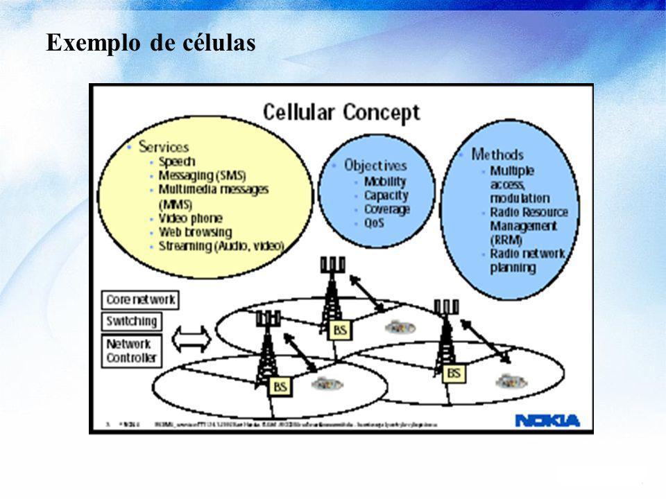Exemplo de células