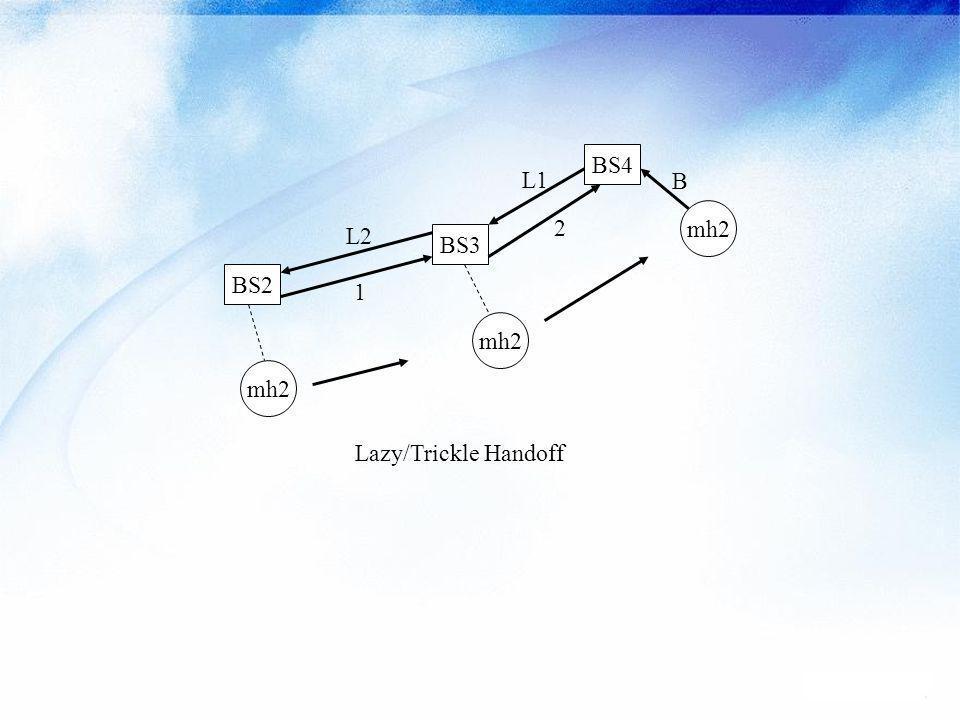 Lazy/Trickle BS4 L1 B mh2 2 L2 BS3 BS2 1 mh2 mh2 Lazy/Trickle Handoff