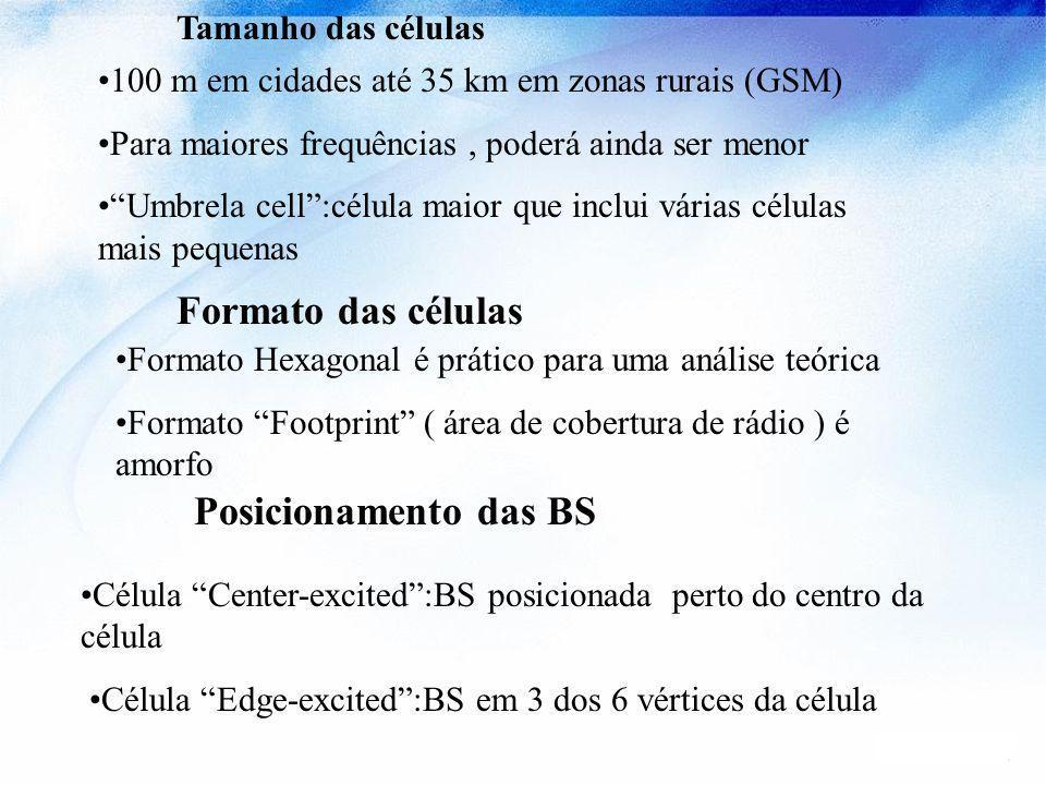 Formato das células Posicionamento das BS Tamanho das células