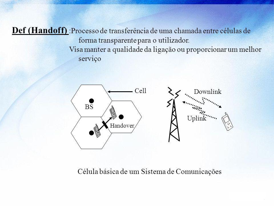Basic Cellular communiation system