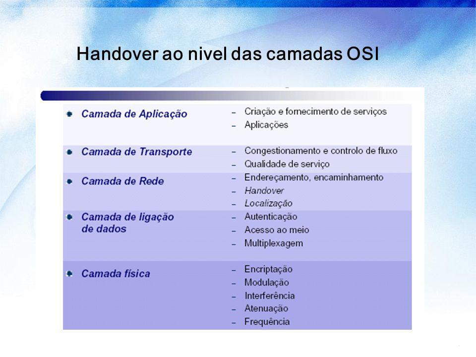 Handover ao nivel das camadas OSI