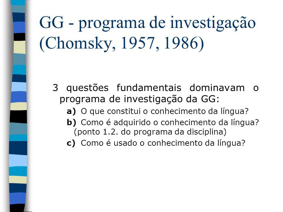 GG - programa de investigação (Chomsky, 1957, 1986)