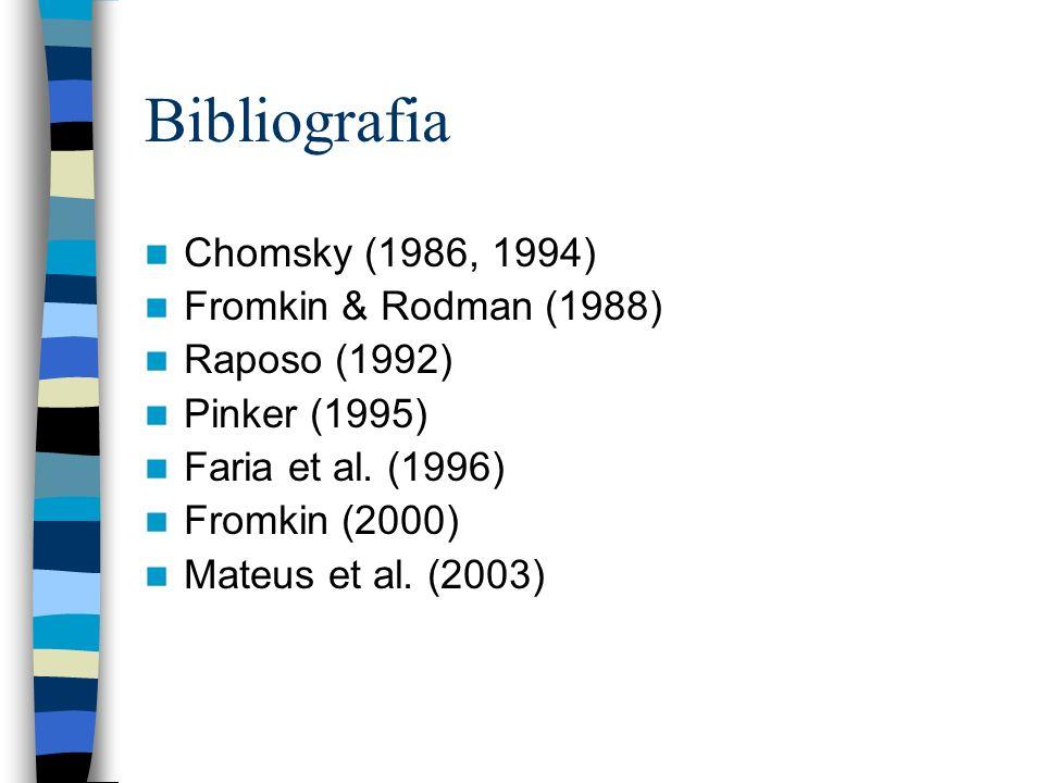 Bibliografia Chomsky (1986, 1994) Fromkin & Rodman (1988)