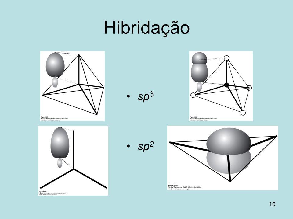 Hibridação sp3 sp2