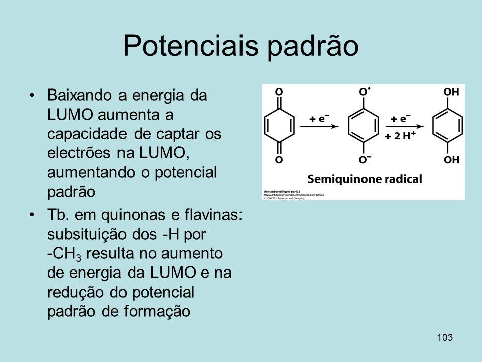 Potenciais padrão Baixando a energia da LUMO aumenta a capacidade de captar os electrões na LUMO, aumentando o potencial padrão.