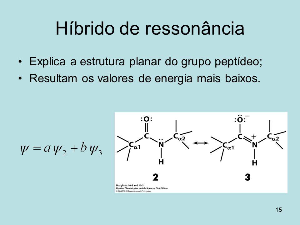 Híbrido de ressonância