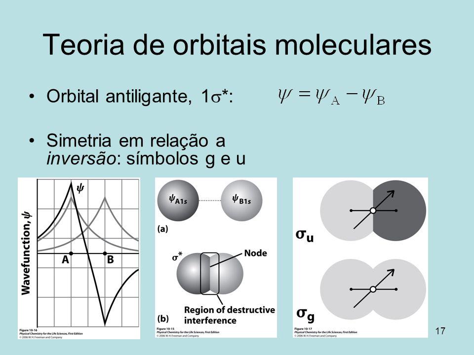 Teoria de orbitais moleculares