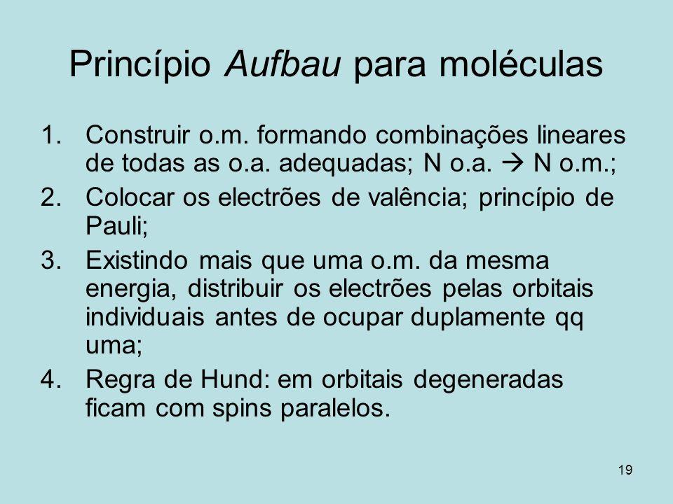 Princípio Aufbau para moléculas