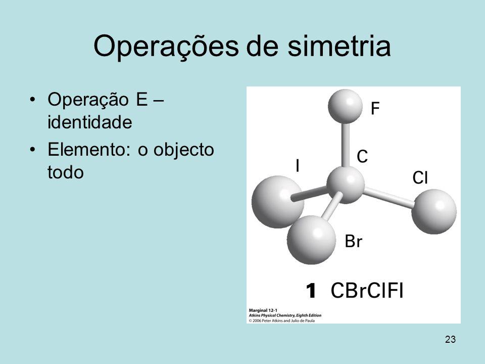 Operações de simetria Operação E – identidade Elemento: o objecto todo