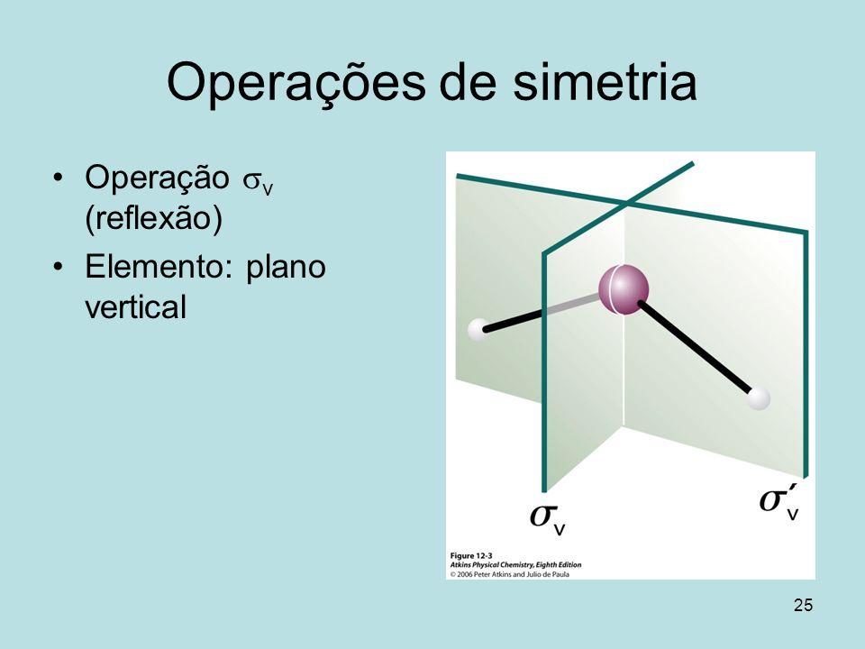 Operações de simetria Operação sv (reflexão) Elemento: plano vertical