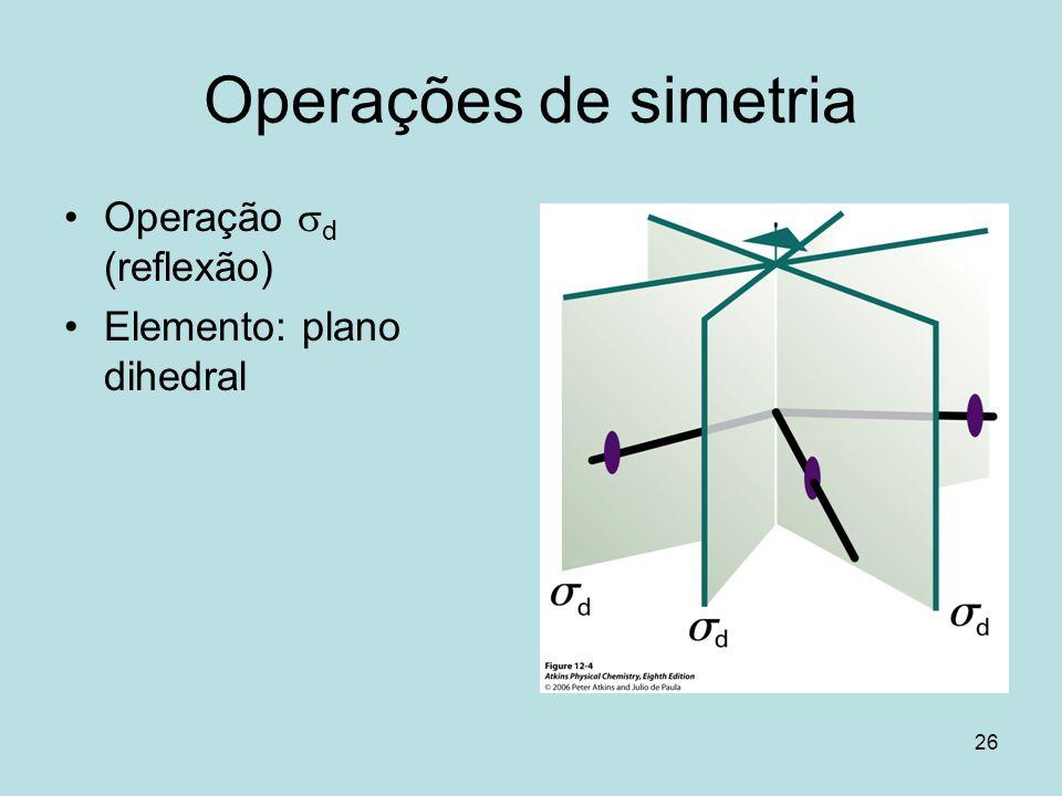 Operações de simetria Operação sd (reflexão) Elemento: plano dihedral