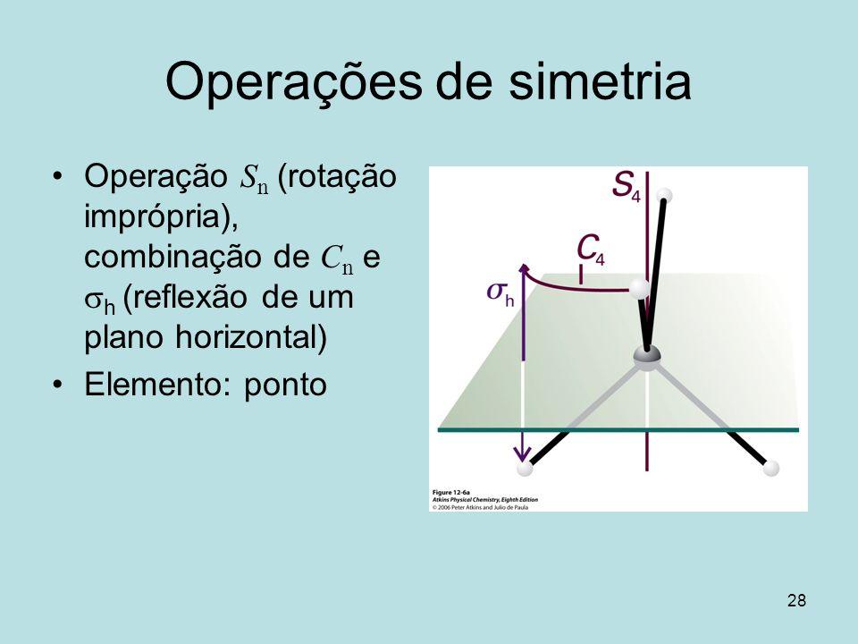 Operações de simetria Operação Sn (rotação imprópria), combinação de Cn e sh (reflexão de um plano horizontal)