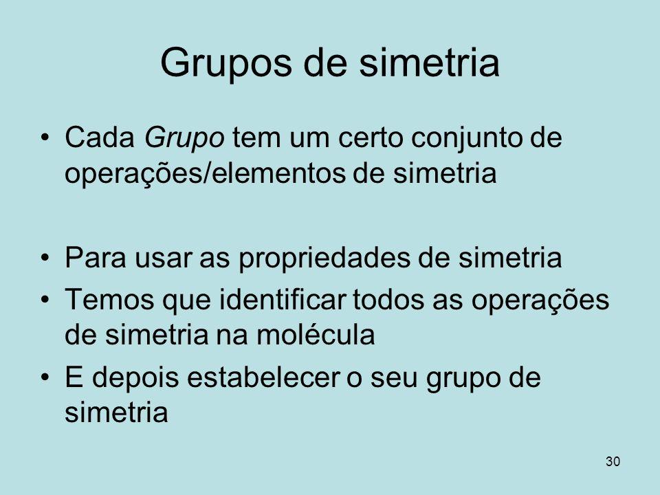 Grupos de simetria Cada Grupo tem um certo conjunto de operações/elementos de simetria. Para usar as propriedades de simetria.