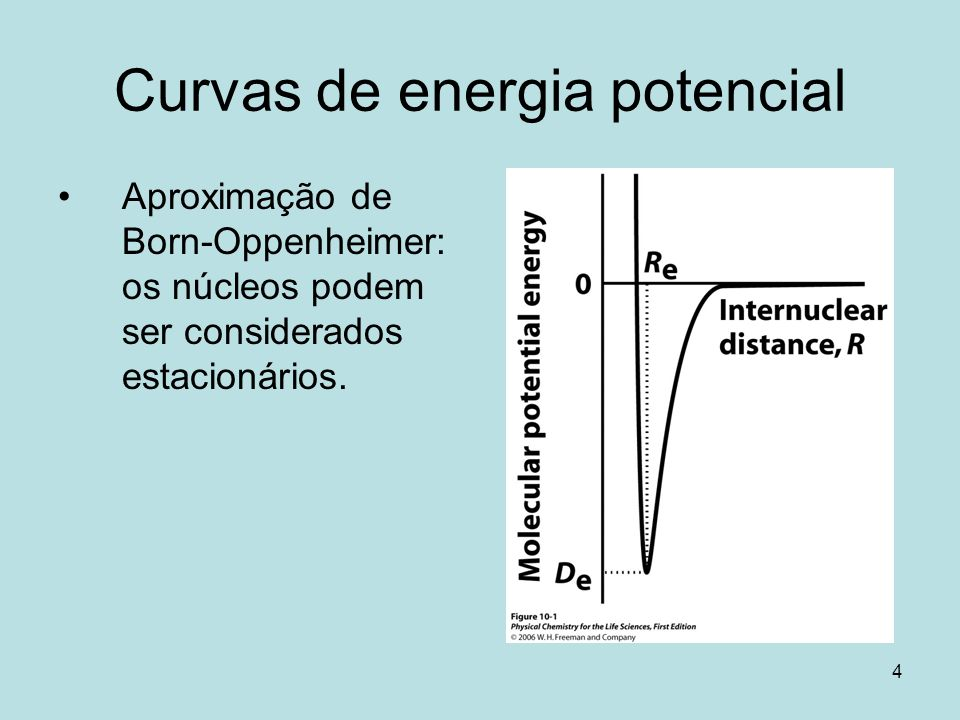 Curvas de energia potencial