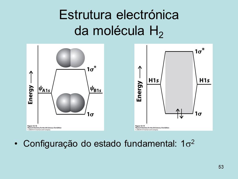 Estrutura electrónica da molécula H2