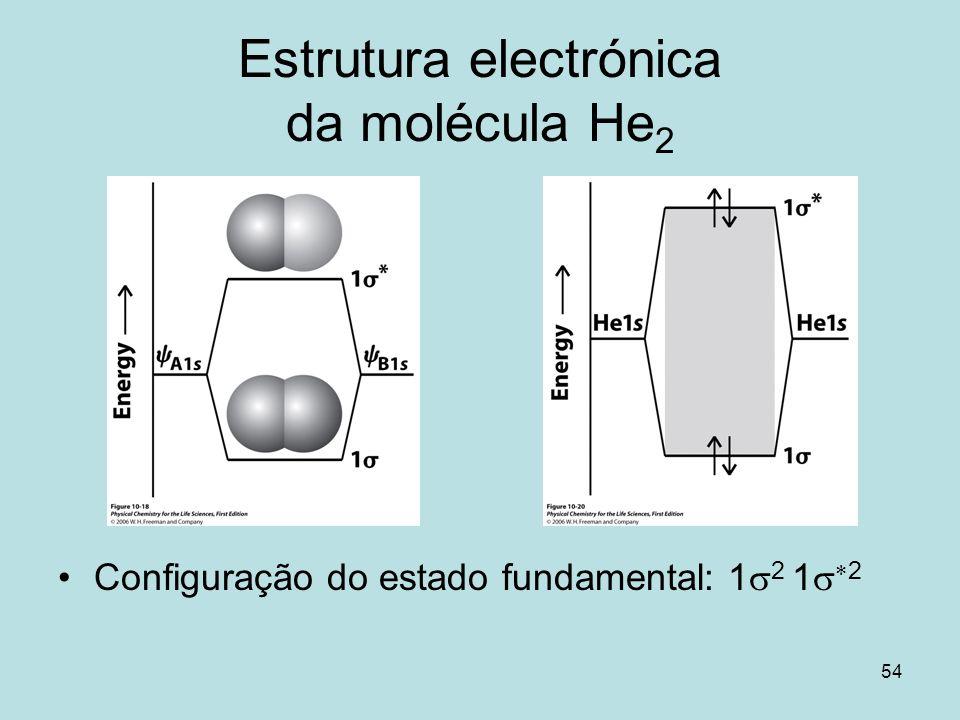 Estrutura electrónica da molécula He2