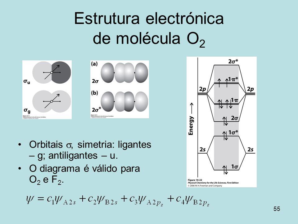 Estrutura electrónica de molécula O2