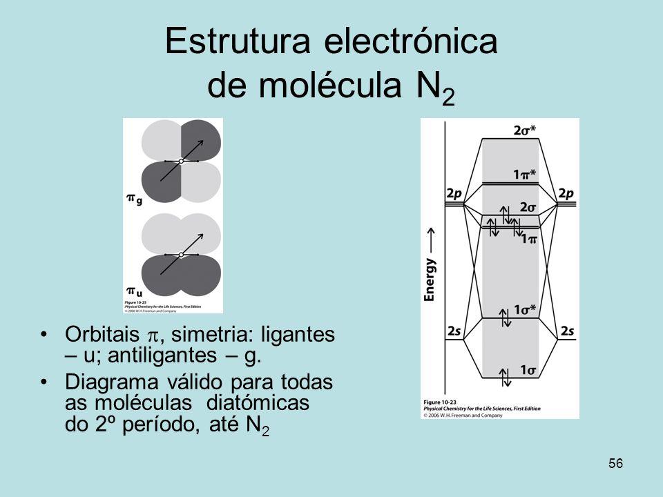 Estrutura electrónica de molécula N2