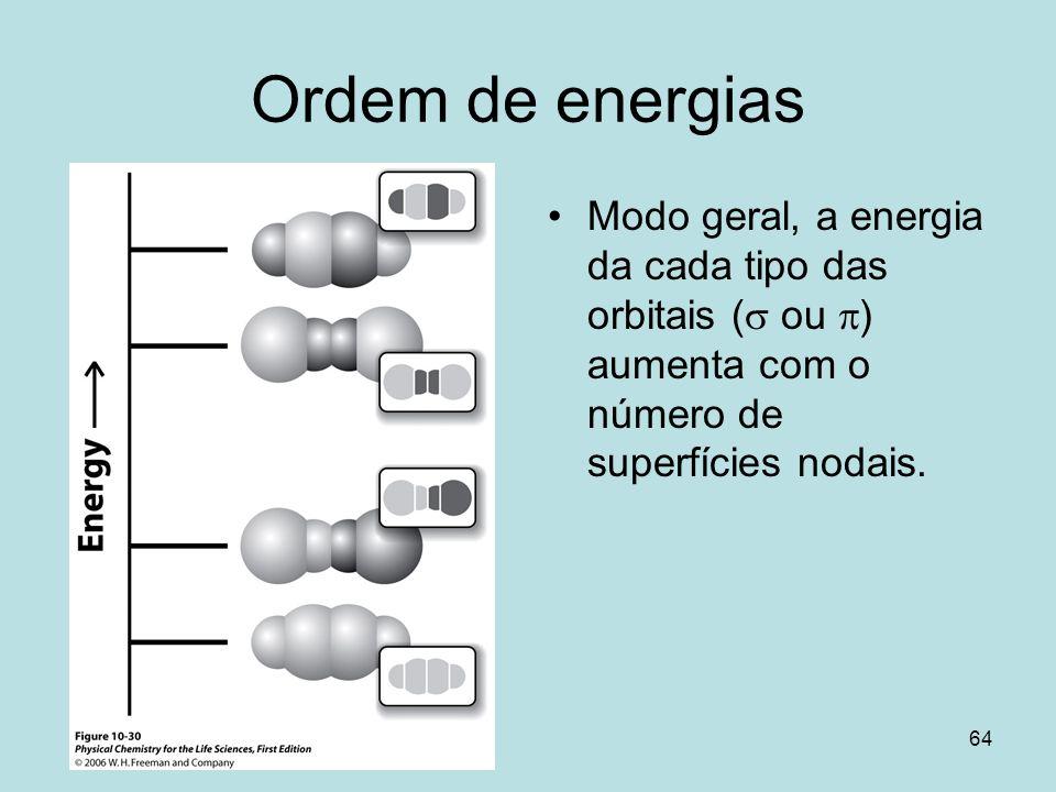 Ordem de energias Modo geral, a energia da cada tipo das orbitais (s ou p) aumenta com o número de superfícies nodais.