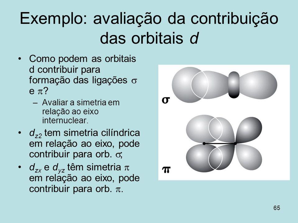 Exemplo: avaliação da contribuição das orbitais d